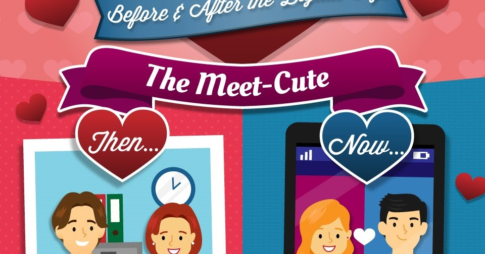 no dating until after college Q&a with members who connected with each other through coffee meets bagel madeline, 23 virginia q: have you tried online dating before.
