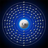 Kopernikyum atomu elektron modeli