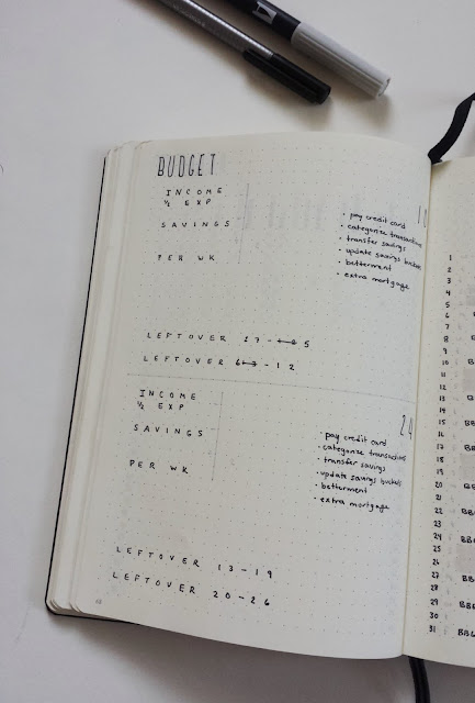 March Bullet Journal BuJo Budget Budgeting Money Tracker Expenses Worksheet Log