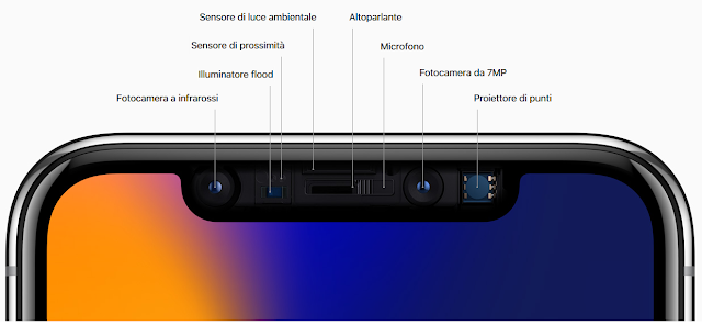 Sensori fotografici frontali iPhone-X