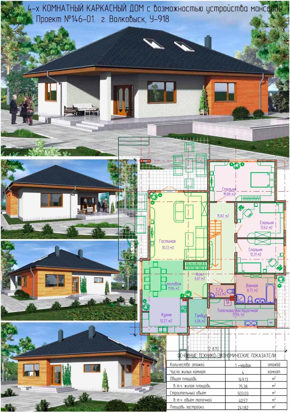 Готовые проекты каркасных домов с мансардой