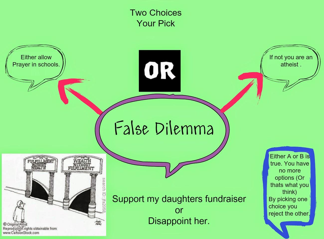 Entry4 False Dilemma Fallacy Www Pixshark Com Images