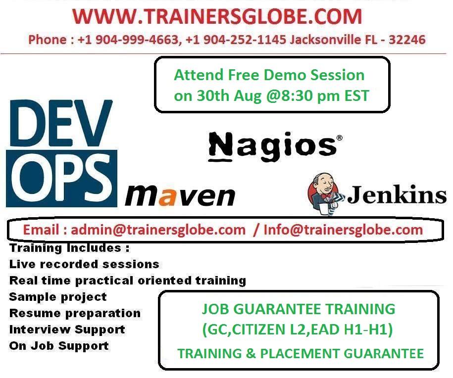Trainersglobe Devops Online Training Demonstration Devops