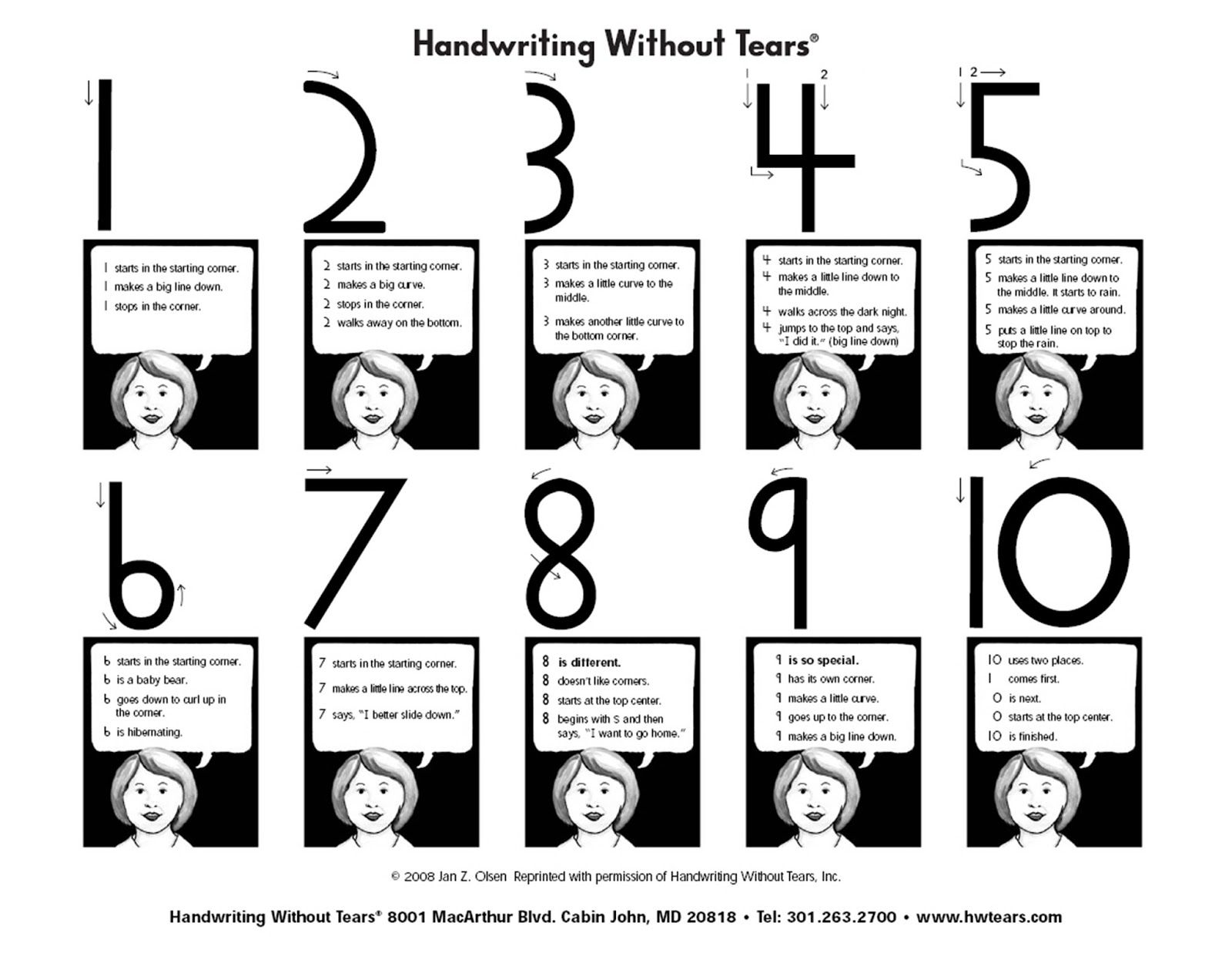 Christina S Kinder Blossoms Free Number Worksheets