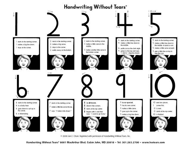 Christina 39 S Kinder Blossoms Free Number Worksheets