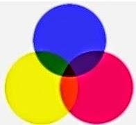 che colori a tempera devo mescolare per fare il blu ? ~ il miglior web