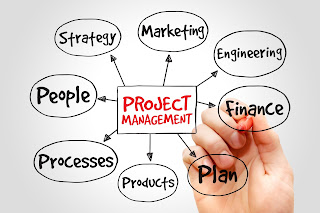 Scrum Project Management