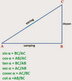 formula ecuației liniei de tendință)