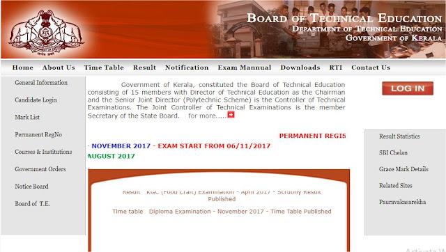 tekerala result 2018,Kerala diploma result 2018