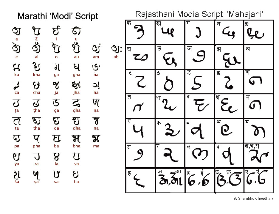 Nepali Alphabet In English Related Keywords - Nepali ...
