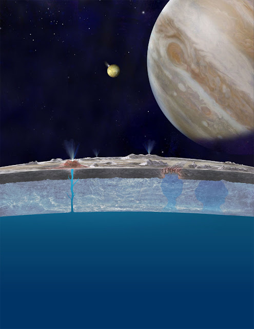Oceano abaixo da crosta de gelo - lua Europa
