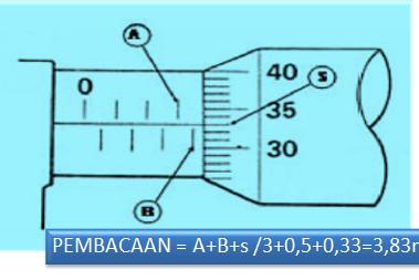 Cara mudah membaca Mikrometer dalam 1 menit