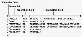 Keywords Parameters