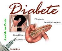 Ilustração mostrando o Pâncreas, uma seringa de aplicação de insulina estilizando Noções Gerais sobre o Diabete.