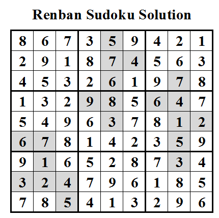 Renban Sudoku (Daily Sudoku League #22) Solution