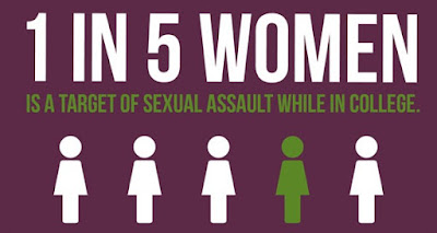 1 in 5 women is a target of sexual assault while in college