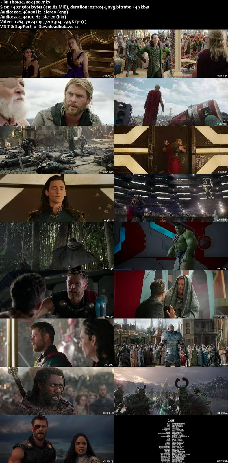 Thor Ragnarok 2017 Hindi Dual Audio 480p Web-DL Download