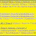 Soal Tematik Kelas 4 Tema 6 Subtema 3 Semester 2 Kurikulum 2013