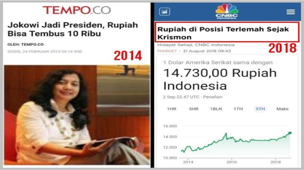 Ternyata Ini Ekonom yang Bilang Kalau Jokowi Jadi Presiden Rupiah Rp 10 Ribu/Dolar