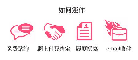 Cv writing service hong kong
