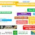 Empreendedorismo & empoderamento social no Riacho Fundo 2