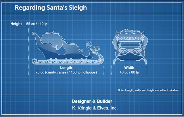 santa-sleigh-explained