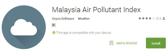 Malaysian Air Pollution Index