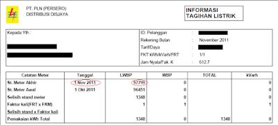 Pinjaman Uang Gadai Bpkb Mobil di Bandung dan Cimahi