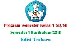 Program Semester Kelas 1 SD/MI Semester 1 Kurikulum 2013 Edisi Terbaru