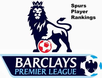 Premier League Rankings, where are the Spurs players this week?