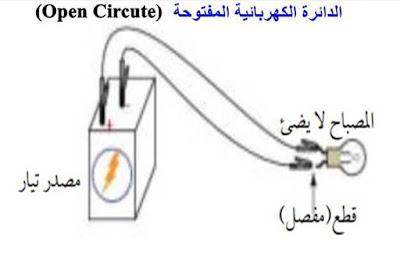 الدائرة الكهربائية المفتوحة (Open Circute)