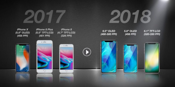 Apple iPhone X 2018 Series Price Predicted by Morgan Stanley, to
