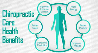 The Mental Benefits Associated with Chiropractic Care
