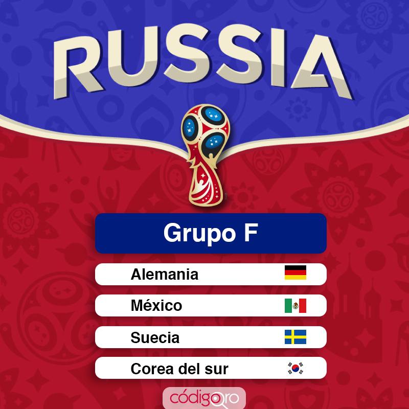 Mundial Rusia 2018. Grupo F cba072d6d87
