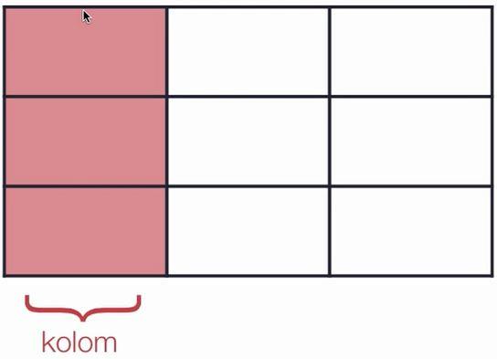 lupacode - tabel 3