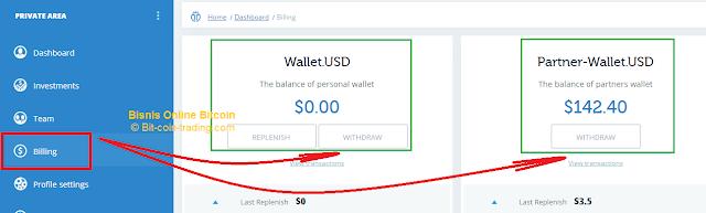 Panduan Cara Withdraw Profit dan Bonus di Cryptrade