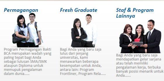 Lowongan Kerja Bank: Lowongan Bank BCA
