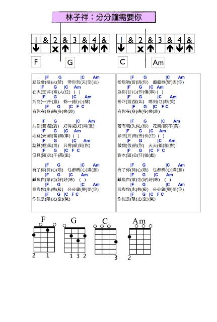 林子祥:分分鐘需要你 ukulele教學 (搶拍教學)