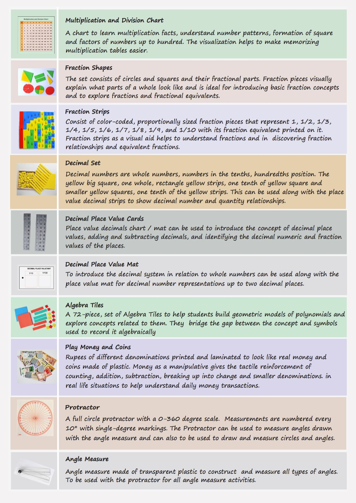 Teaching and learning hands on materials for primary school math posted 6th may 2016 by harikrupa padmanabhan buycottarizona