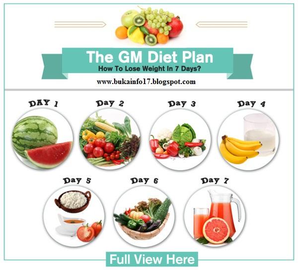 Cara Diet Sehat Tanpa Kelaparan