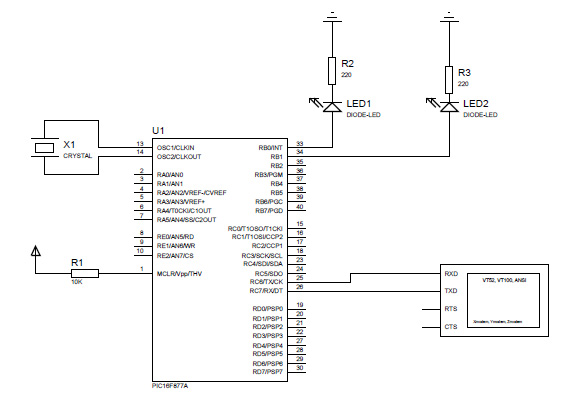 USART with PIC Microcontroller