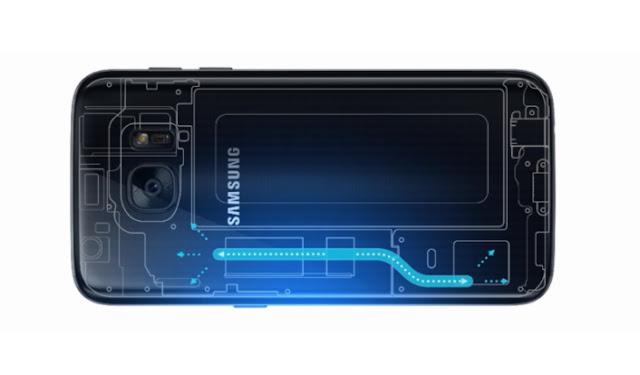 samsung s7 Water cooling