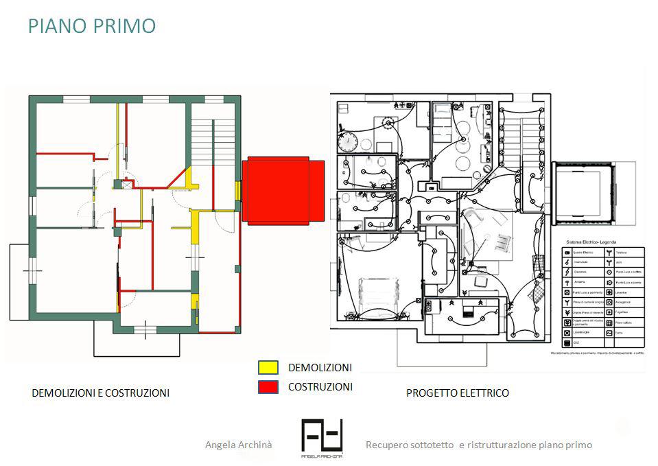 Progetto di una casa a due piani il progetto di una casa for Come incorniciare una casa a due piani