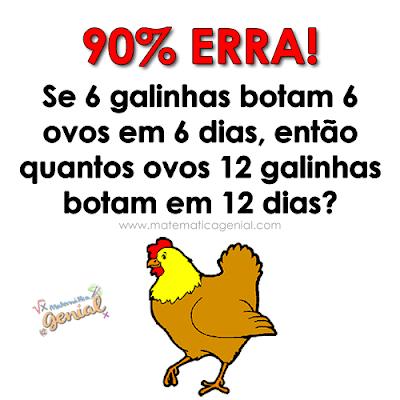 A maioria erra: Se 6 galinhas botam 6 ovos em 6 dias, então quantos ovos...