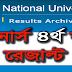 FInal Year / 4th Year Honours exam result । newbdjobs.com