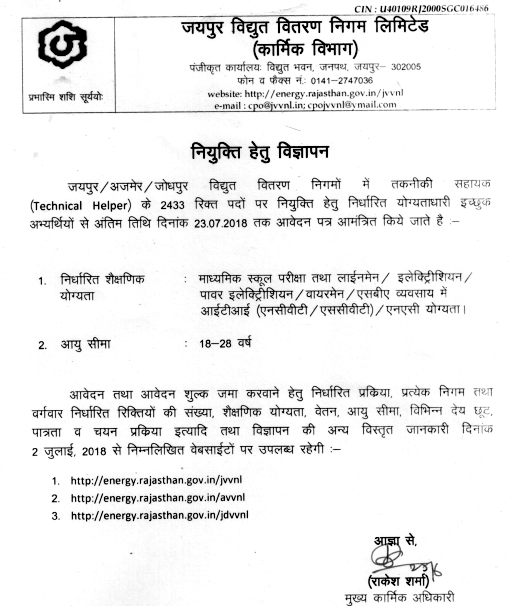 Rajasthan Energy Department Recruitment