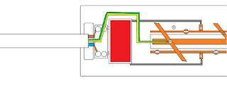 Cara memasang kabel pada terminal Roll listrik sendiri dengan mudah dan benar
