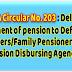 PCDA Circular : Delay in payment of pension to Defence Pensioners/Family Pensioners by the Pension Disbursing Agencies