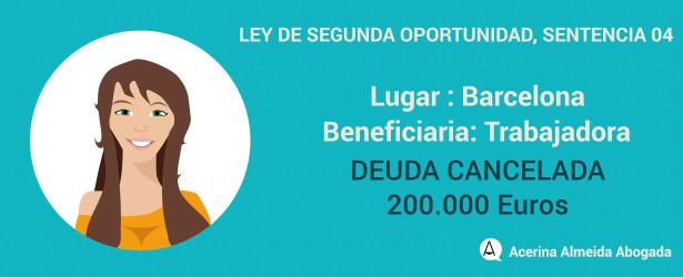 Un juez de Barcelona exonera la deuda de una trabajadora de 200.000 euros.