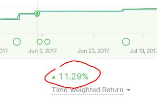 Wealthfront displaying time-weighted returns